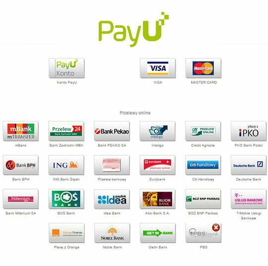 Dofinansowania unijne na ogrzewania, dotacje na kotłownie, kredyt na kotłownie
