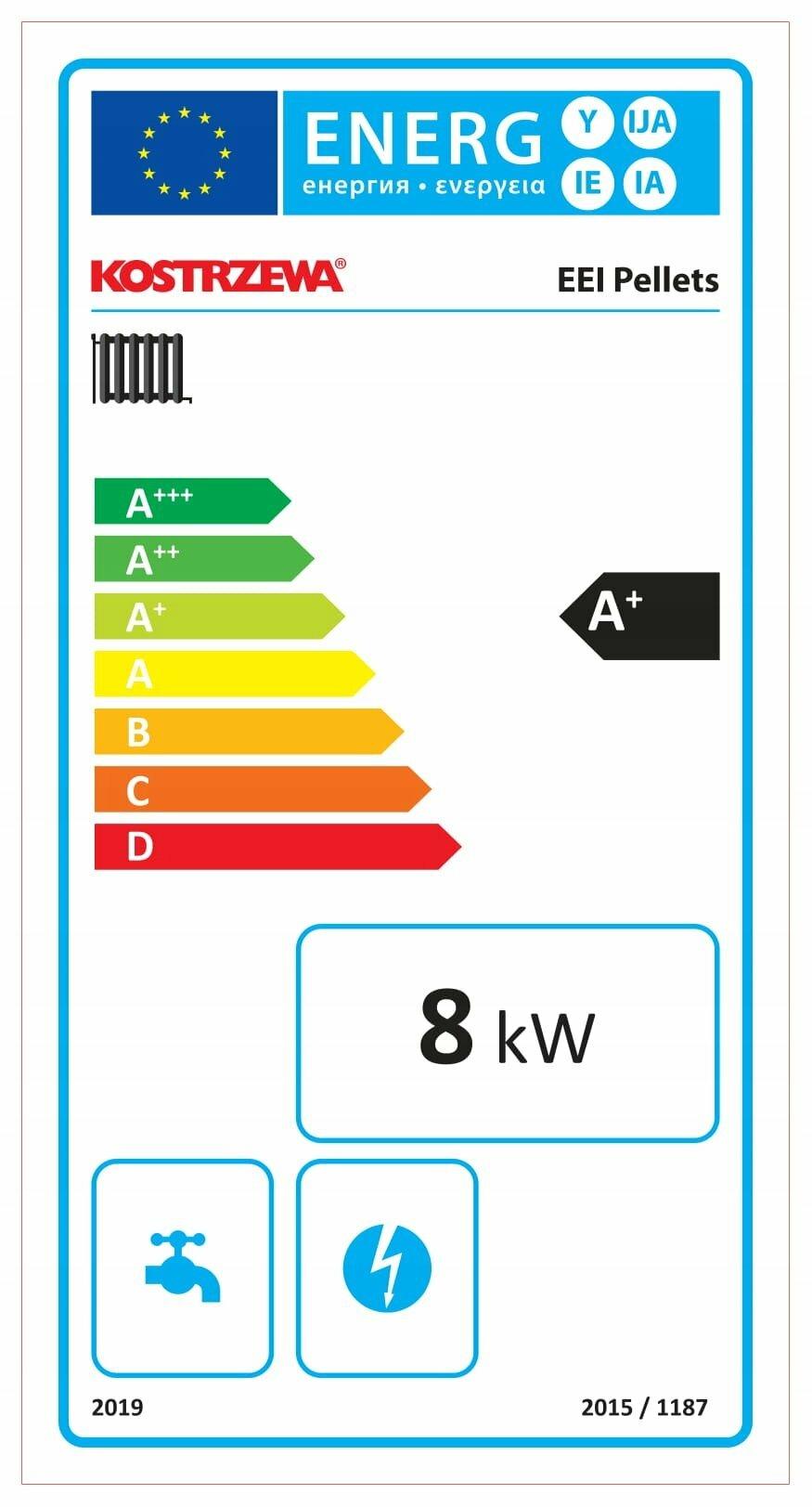 Etykieta energetyczna Kotła EEi Pellets